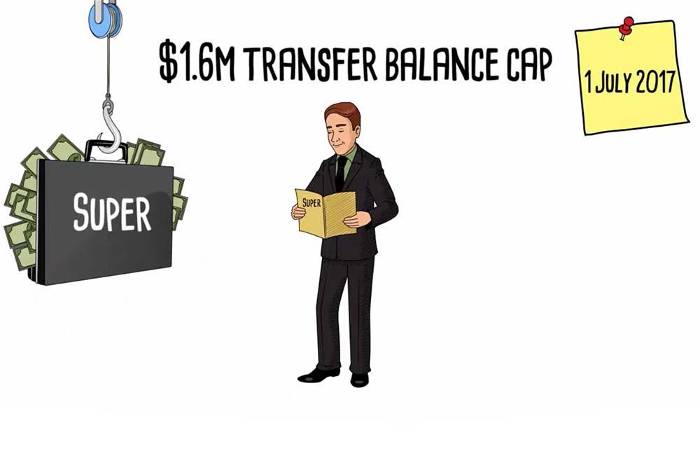 Total superannuation balances over $1.6M